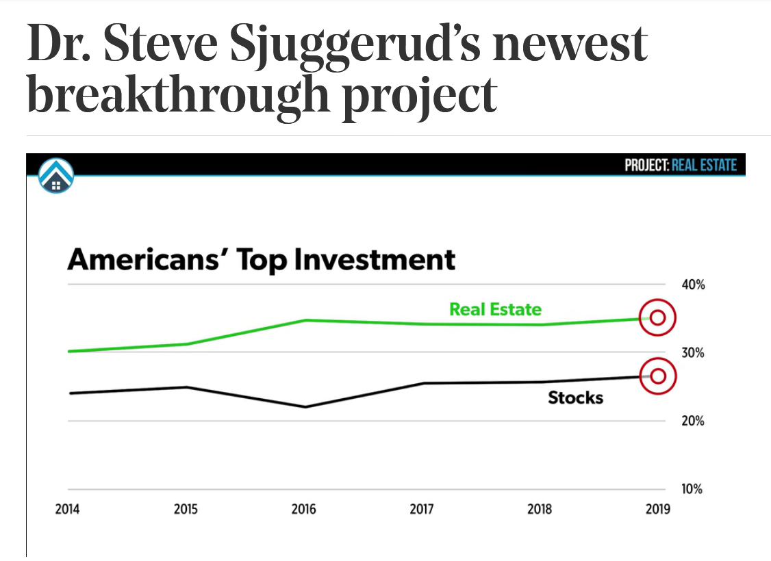 Dr. Steve Sjuggerud's True Wealth Real Estate: New Homes Are Becoming a Larger Share of The Market