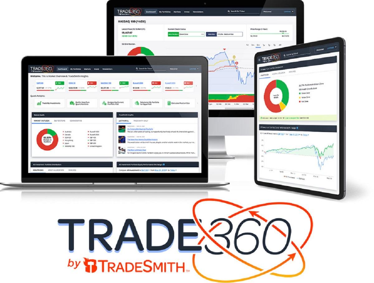 Trade360 Review: Is 4X Stock Booster Summit Offer Legit?